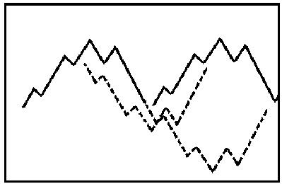 mi a korreláció a bináris opciókban bináris opció q opton bemenet