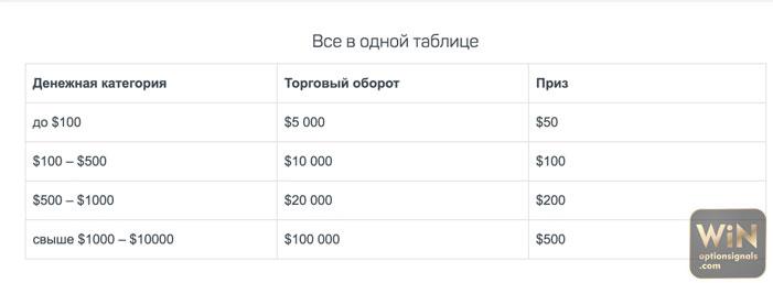 A jövedelem blogja