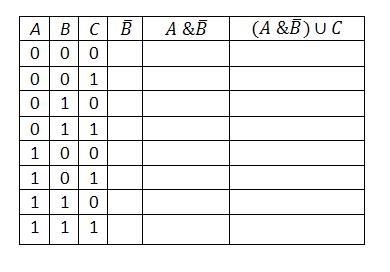oktatási anyag bináris opciókhoz hogyan lehet pénzt keresni 50 000-rel