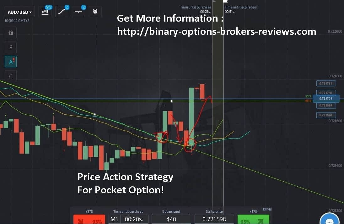 Agimat Trading System Review: Is It a Scam EA?