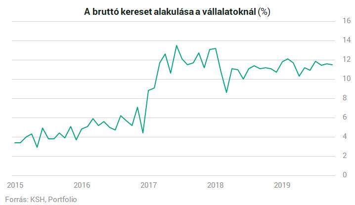 bitcoin alkalmazás vásárlása