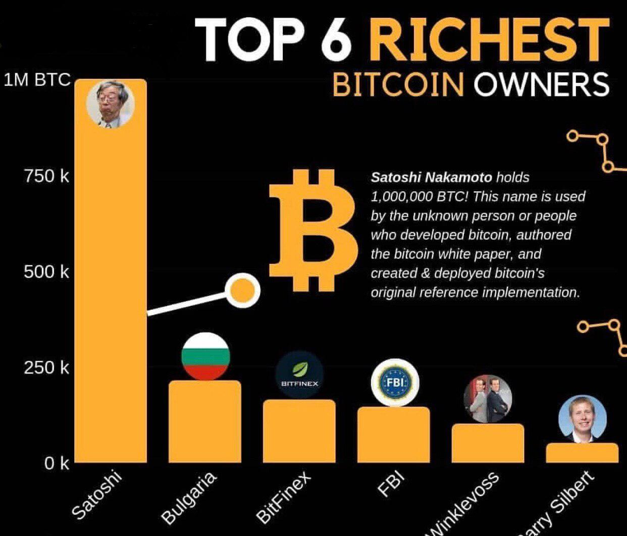 top bitcoinok okos soft kereskedés