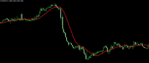 mi vanília opció kereskedési platformok bináris opciók áttekintéséhez