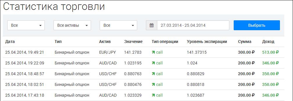 bitcoin szoftverkereskedelem)