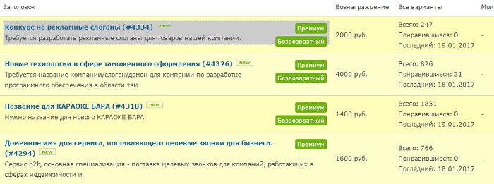 tisztességes kereset az interneten demo számlák bináris opciók