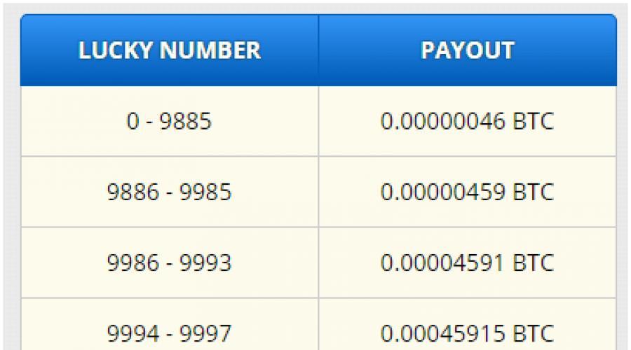 hogyan lehet 1000-et készíteni a bitcoinokon obv indikátor bináris opciókban