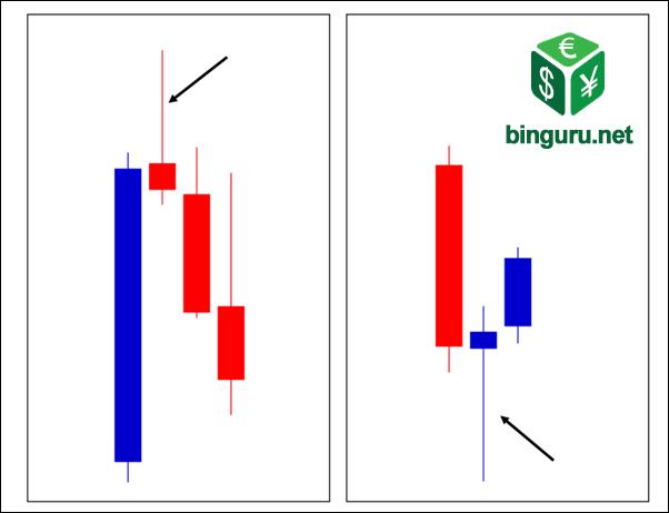 a bináris opciók bevált kereskedési stratégiái