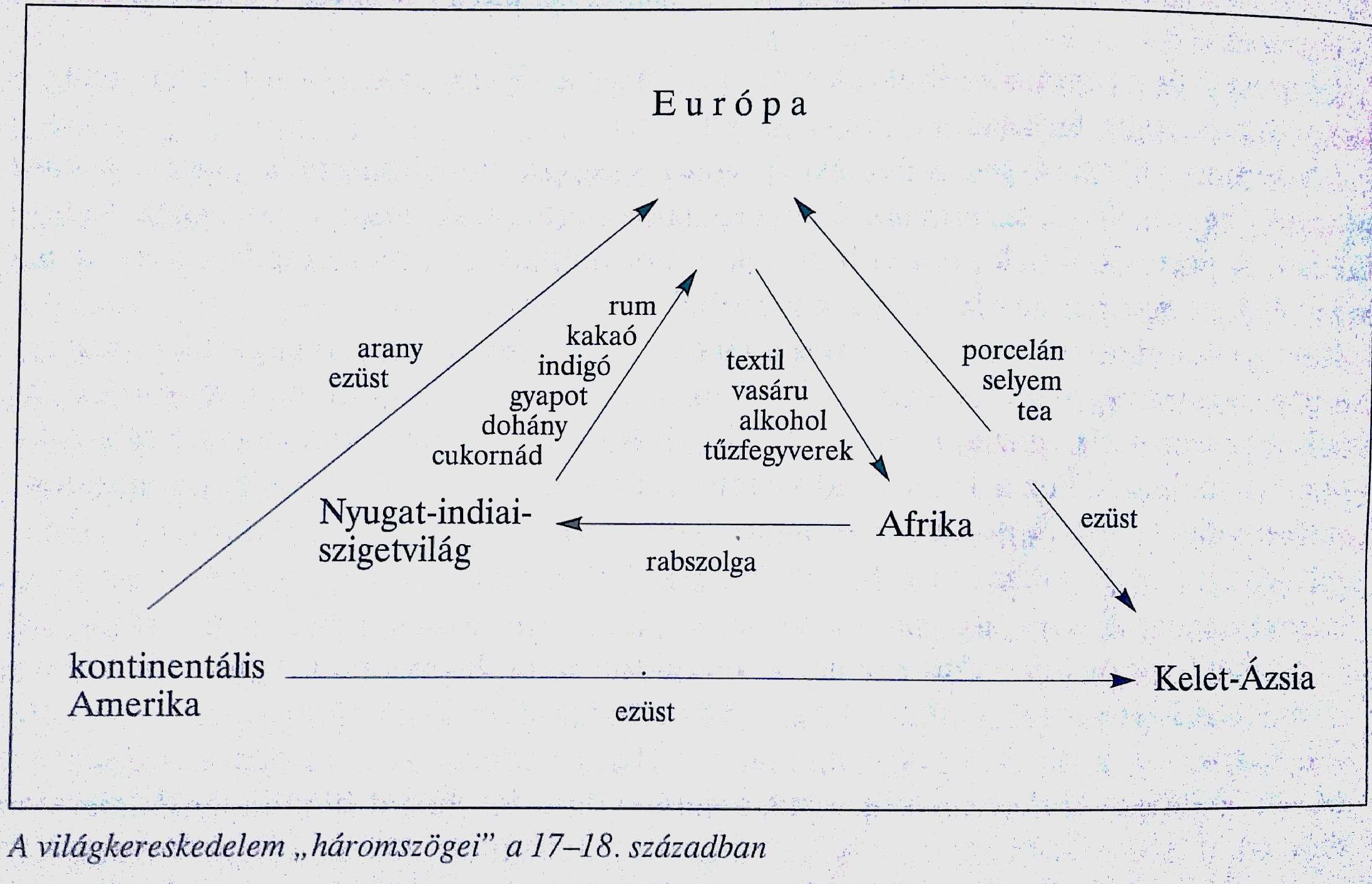 háromszög a kereskedelemben a legerősebb bináris opciós stratégia