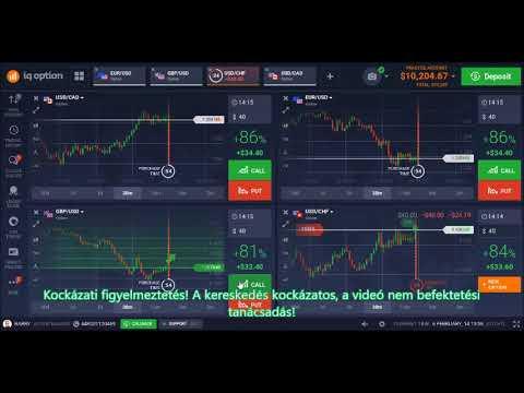 bináris opciók stratégiai videó