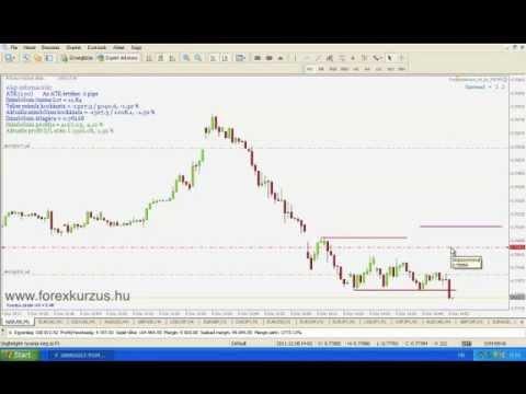 video tanfolyam kereskedés