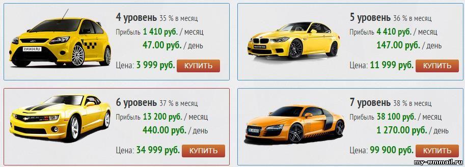 autó pénz online kereset