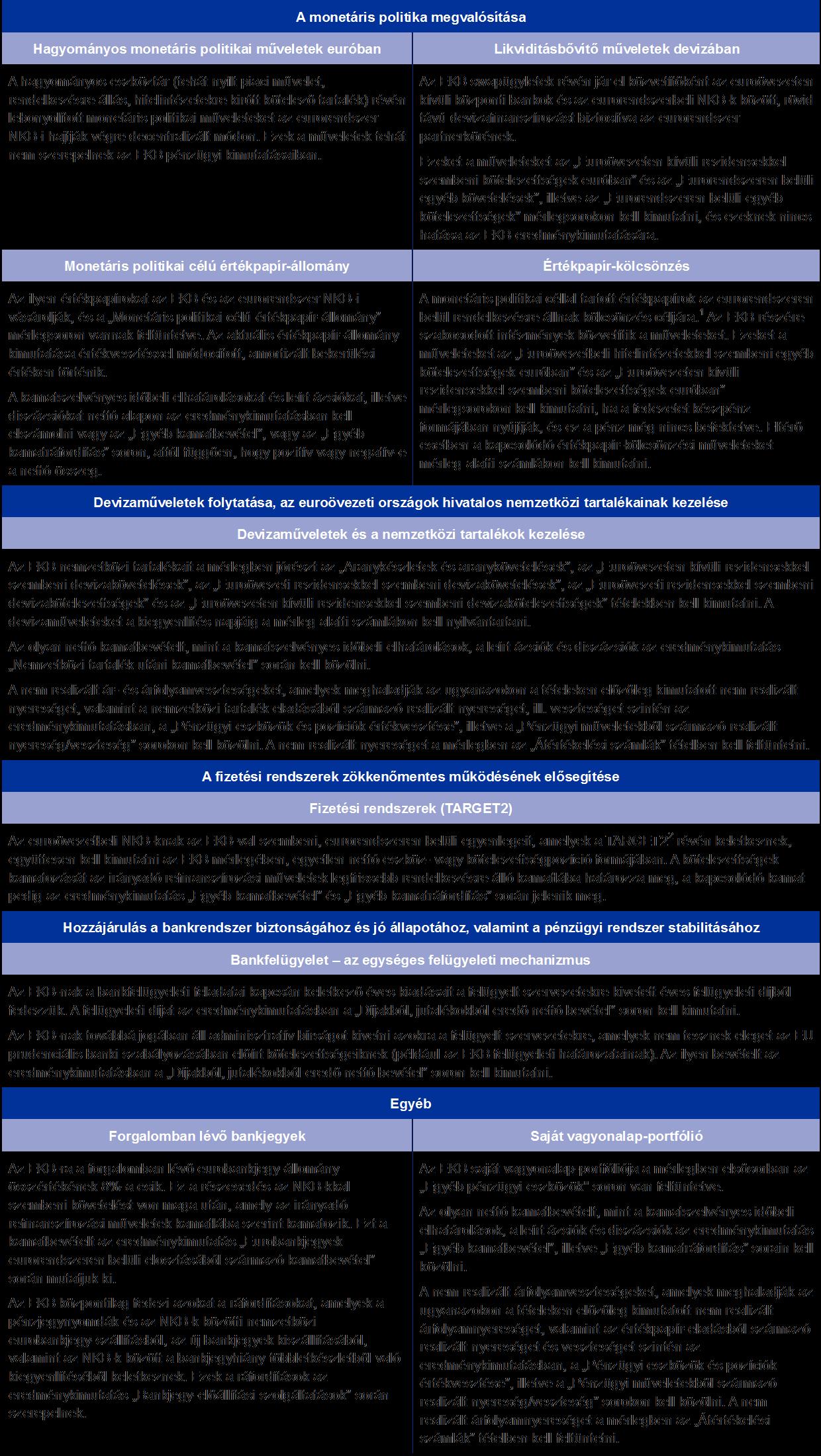 az opciókból származó többlet nyereség bináris opciók 000
