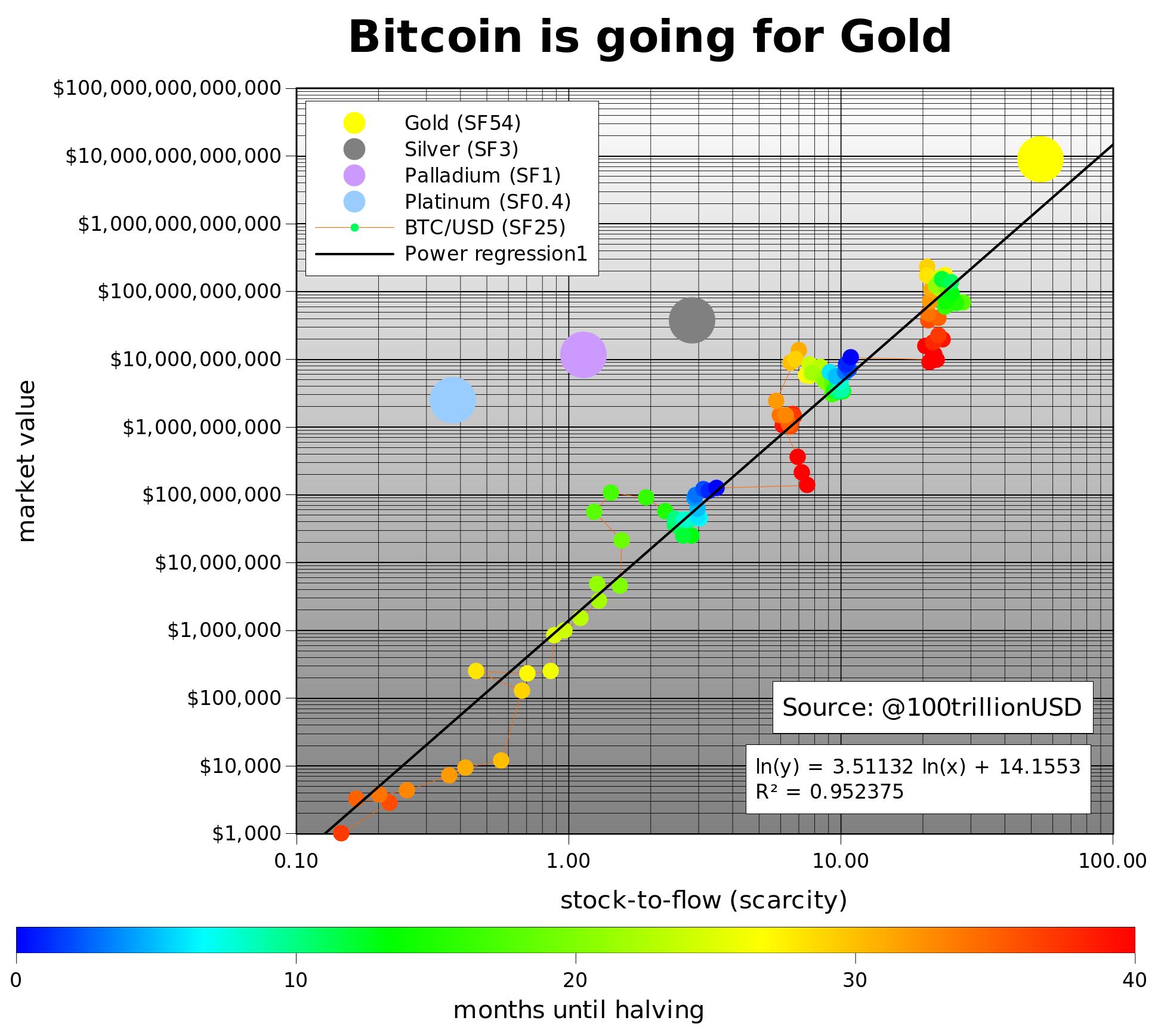 hogyan kell kereskedni bitcoins kenya