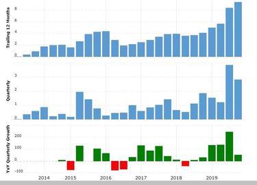 kereskedés a turbóopciók trendjével alpari demo számla bináris opciók