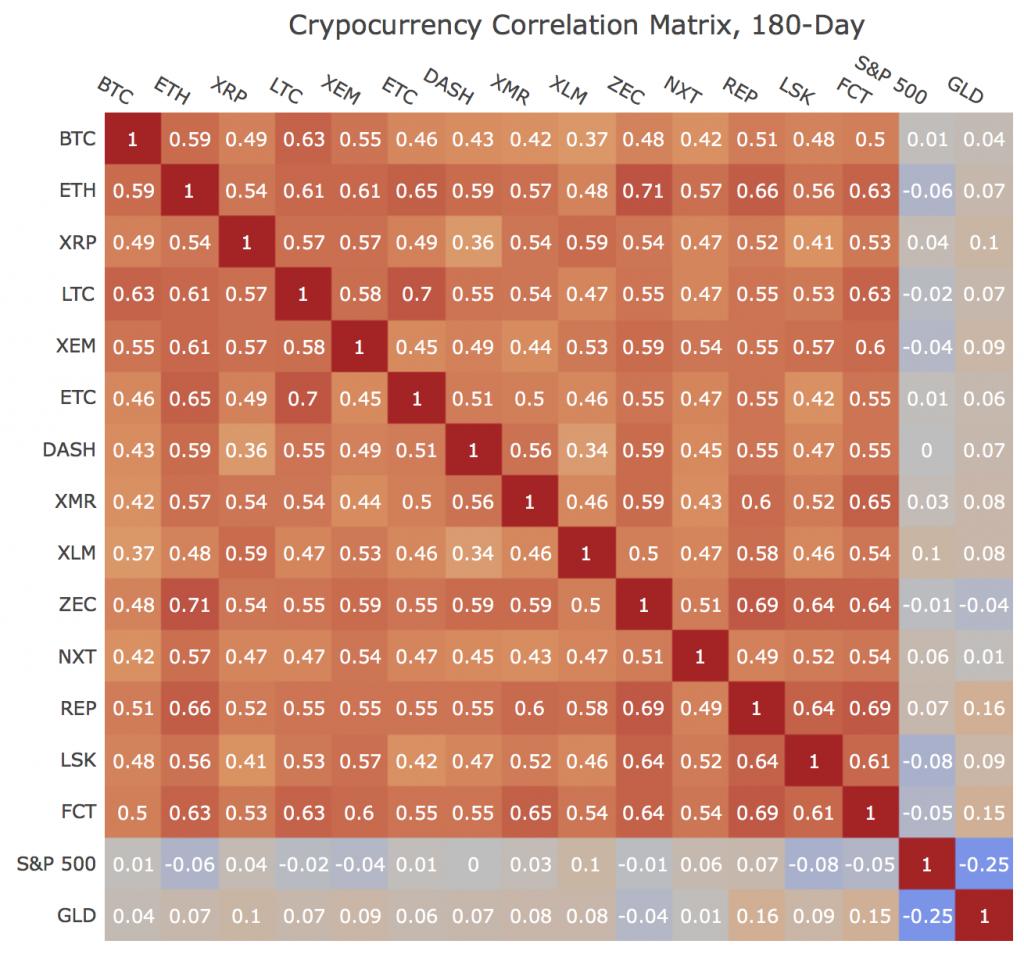 hogyan lehet helyesen befektetni a bitcoinba helyi bitcoin vásárlási számla