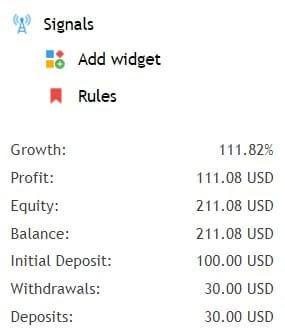 MT5 ajánlási kereskedési jelek bemeneti bitcoin