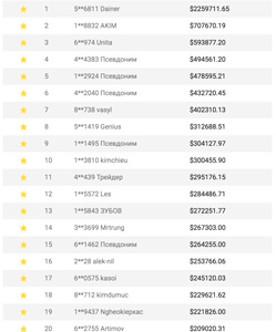 hogyan lehet pénzt keresni az interneten a balekokon jutalom opció