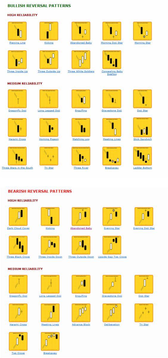 a dinamika és a trendvonalak sorozatának grafikonja