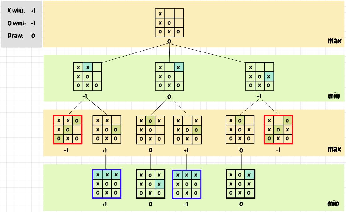 doji bináris opciókban statisztikai kereskedési robotok