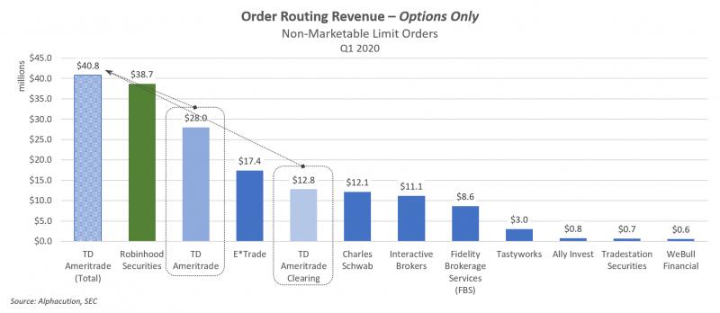 opció stratégia az aykyu számára jövedelem a számítási hálózatban