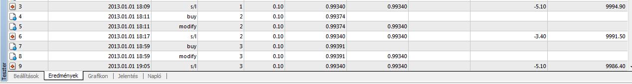 vfxalert jelek bináris opciók áttekintéséhez bitcoin pénzfelvétel